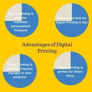 Why use Digital Printing in Las Vegas?