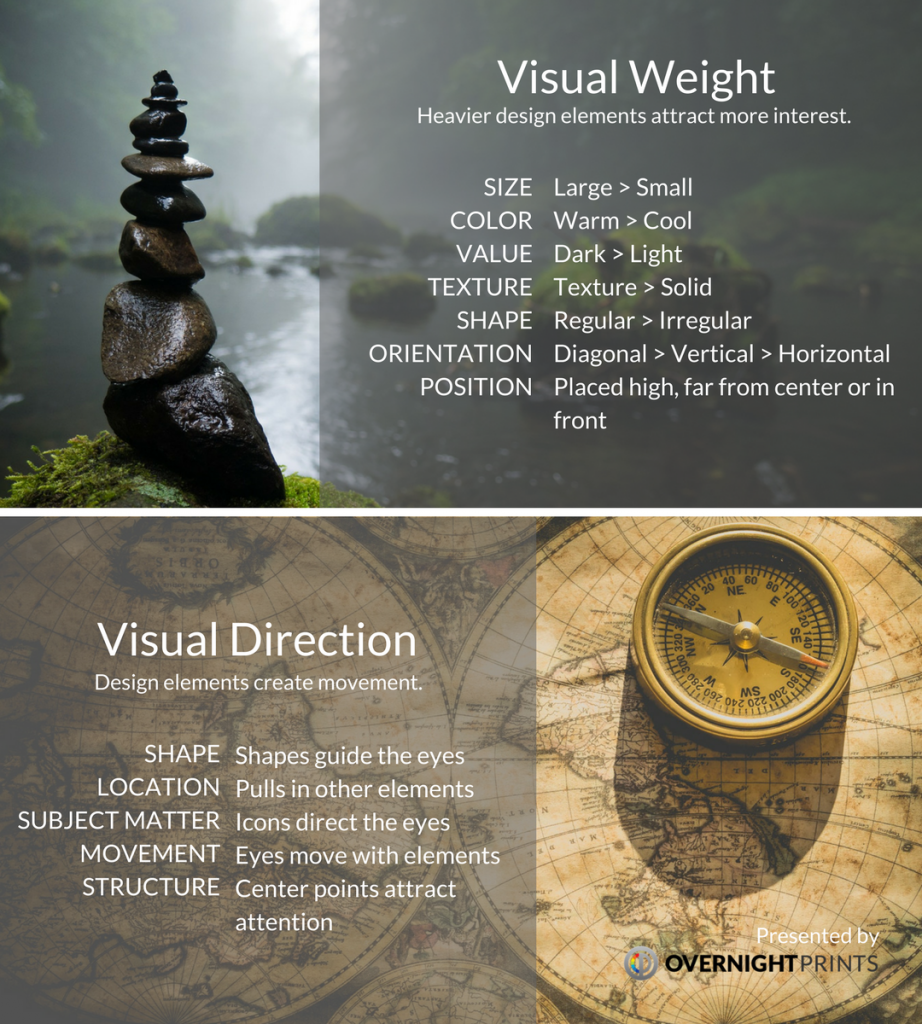 Characteristics of visual weight and visual direction
