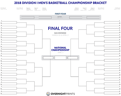 College basketball bracket
